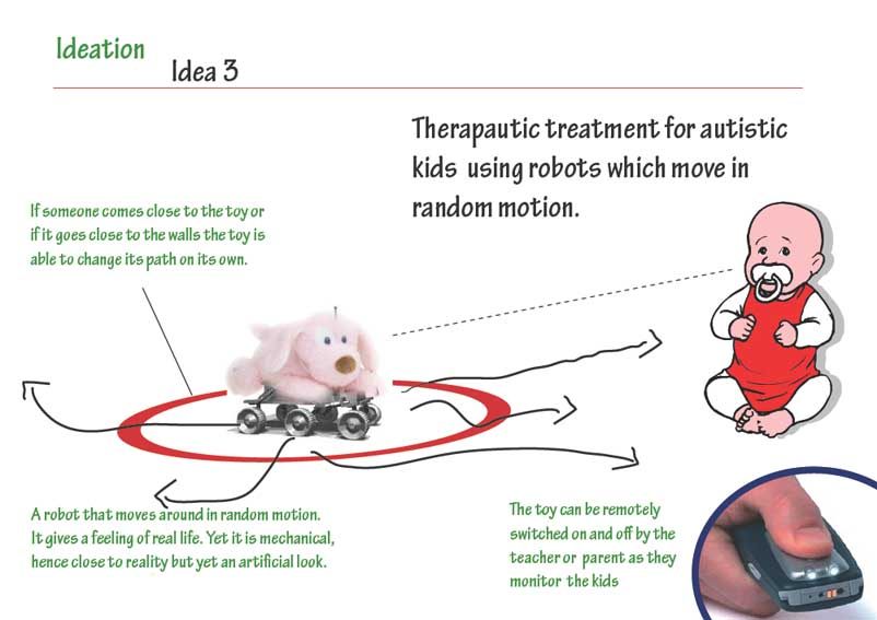 a study on the interactions between toddlers and robots Study on social interaction between children with autism robot nao in this study the behaviour of the autistic children during interaction with the.